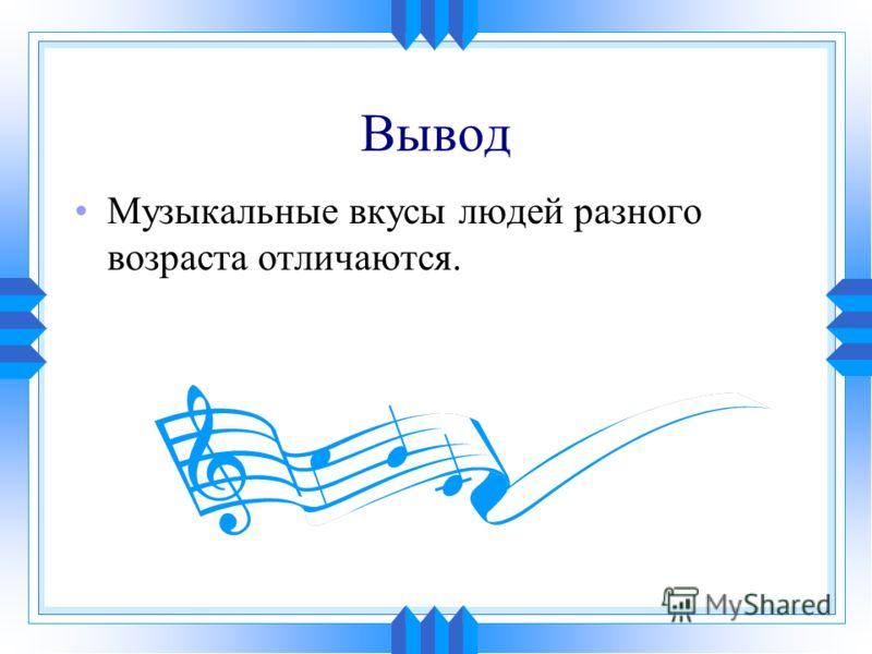 Вывод Музыкальные вкусы людей разного возраста отличаются.