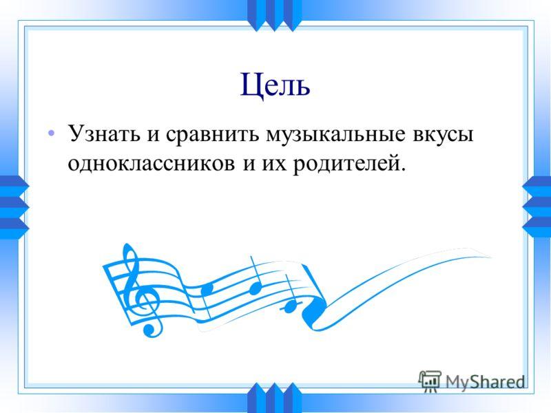 Цель Узнать и сравнить музыкальные вкусы одноклассников и их родителей.
