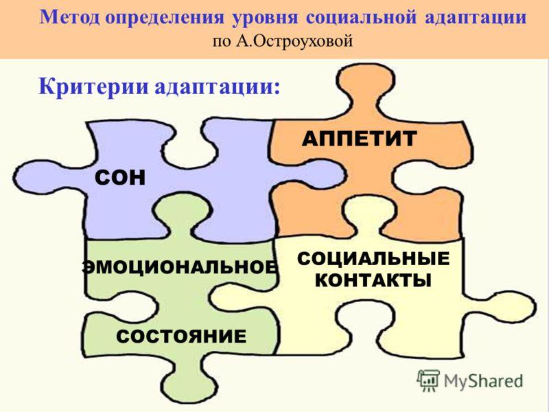Метод определения уровня социальной адаптации по А.Остроуховой СОН АППЕТИТ ЭМОЦИОНАЛЬНОЕ СОСТОЯНИЕ СОЦИАЛЬНЫЕ КОНТАКТЫ Критерии адаптации: