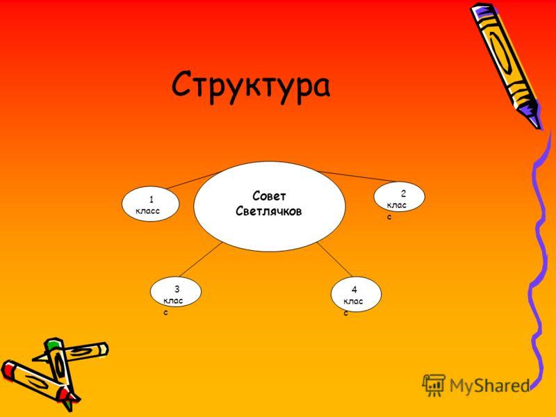 Структура Совет Светлячков 1 класс 2 клас с 3 клас с 4 клас с