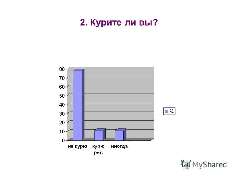 2. Курите ли вы?