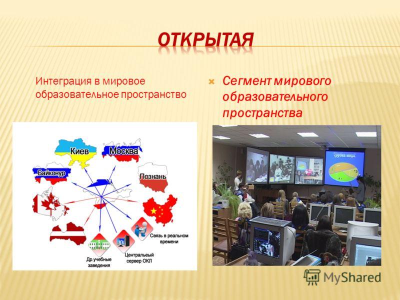 Сегмент мирового образовательного пространства Интеграция в мировое образовательное пространство