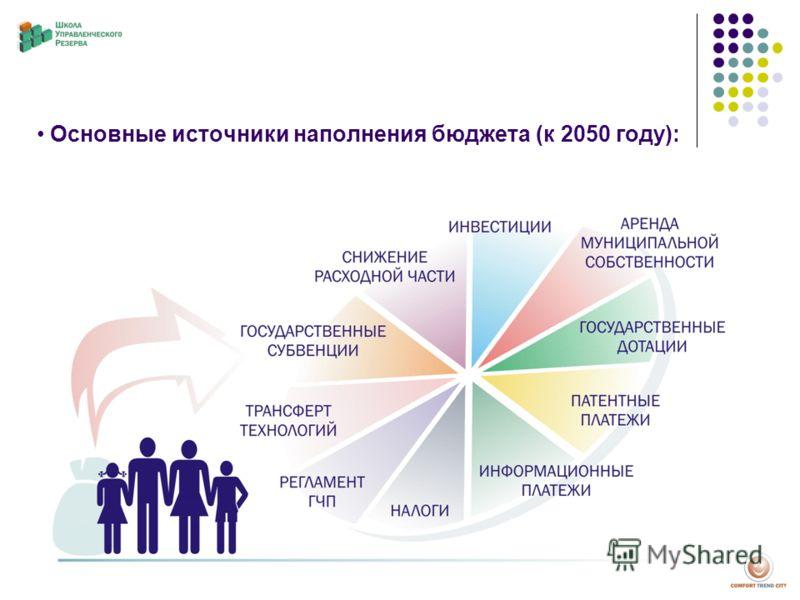 Основные источники наполнения бюджета (к 2050 году):