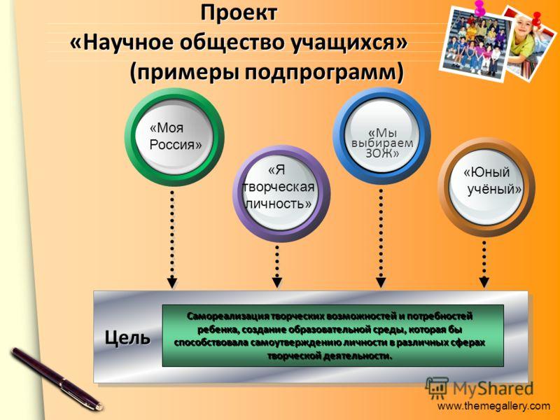 www.themegallery.com Проект «Научное общество учащихся» (примеры подпрограмм) Самореализация творческих возможностей и потребностей ребенка, создание образовательной среды, которая бы способствовала самоутверждению личности в различных сферах творчес