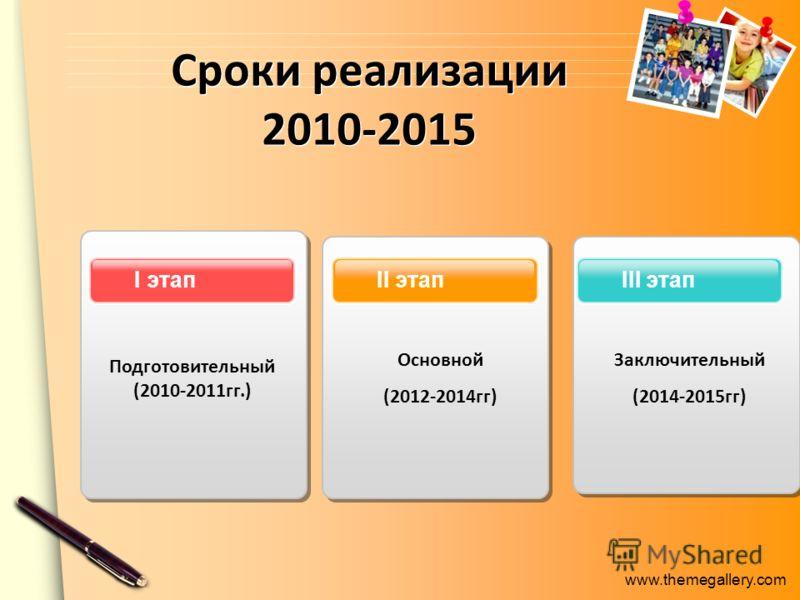 www.themegallery.com Сроки реализации 2010-2015 III этапII этапI этап Подготовительный (2010-2011гг.) Основной (2012-2014гг) Заключительный (2014-2015гг)