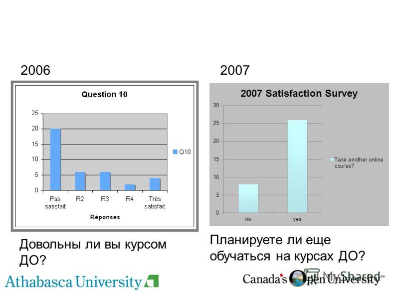 Планируете ли еще обучаться на курсах ДО? 20062007 Довольны ли вы курсом ДО?