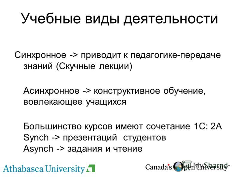 Учебные виды деятельности Синхронное -> приводит к педагогике-передаче знаний (Скучные лекции) Асинхронное -> конструктивное обучение, вовлекающее учащихся Большинство курсов имеют сочетание 1С: 2A Synch -> презентаций студентов Asynch -> задания и ч