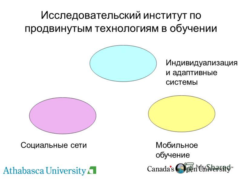 Исследовательский институт по продвинутым технологиям в обучении Индивидуализация и адаптивные системы Социальные сетиМобильное обучение
