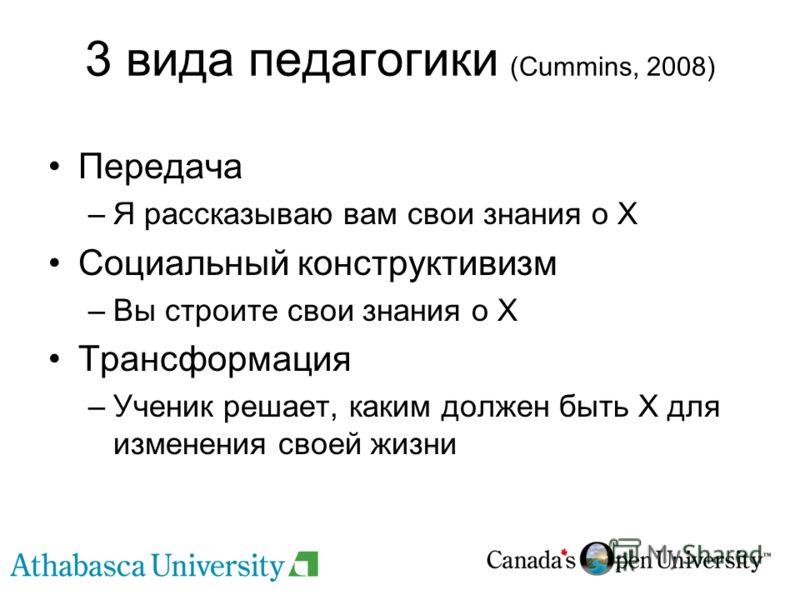 3 вида педагогики (Cummins, 2008) Передача –Я рассказываю вам свои знания о X Социальный конструктивизм –Вы строите свои знания о X Трансформация –Ученик решает, каким должен быть X для изменения своей жизни