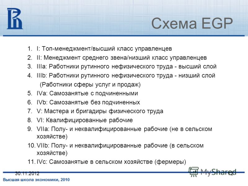 Схема EGP 1.I: Топ-менеджмент/высший класс управленцев 2.II: Менеджмент среднего звена/низший класс управленцев 3.IIIa: Работники рутинного нефизического труда - высший слой 4.IIIb: Работники рутинного нефизического труда - низший слой (Работники сфе