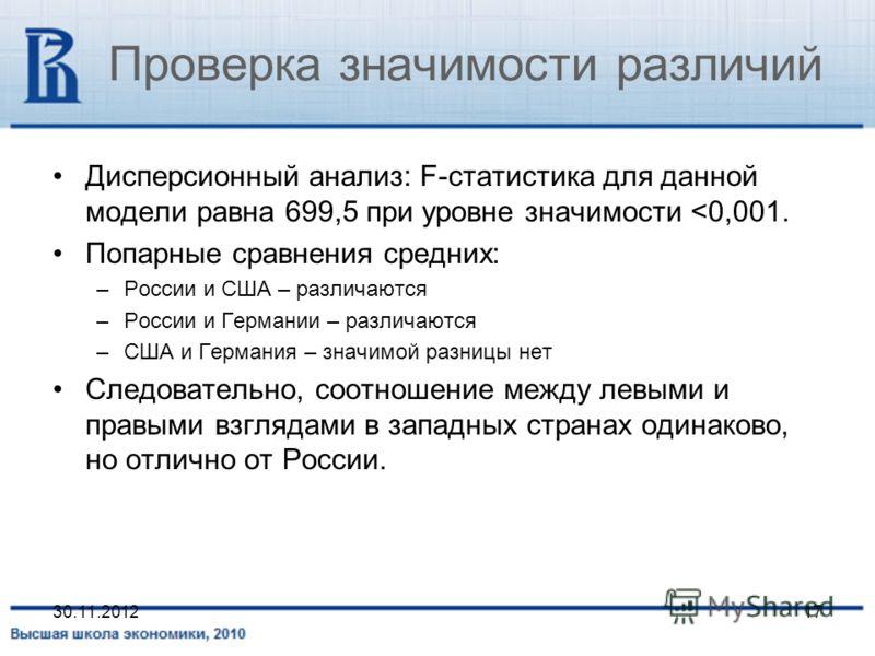 Проверка значимости различий Дисперсионный анализ: F-статистика для данной модели равна 699,5 при уровне значимости