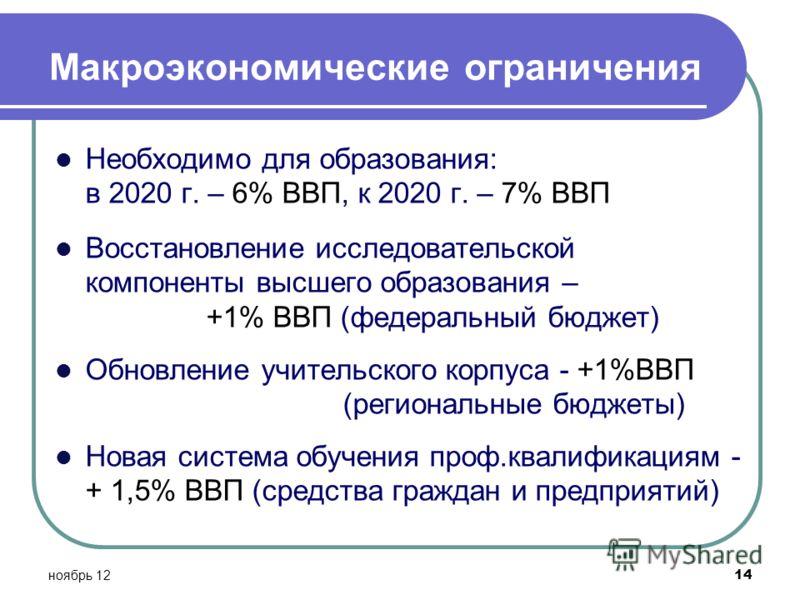Макроэкономические ограничения Необходимо для образования: в 2020 г. – 6% ВВП, к 2020 г. – 7% ВВП Восстановление исследовательской компоненты высшего образования – +1% ВВП (федеральный бюджет) Обновление учительского корпуса - +1%ВВП (региональные бю
