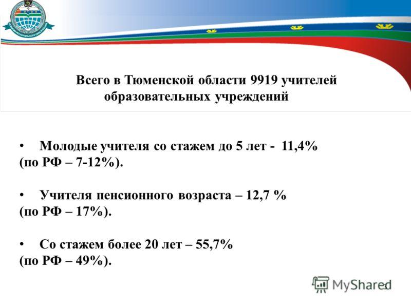 3 7 Всего в Тюменской области 9919 учителей образовательных учреждений Молодые учителя со стажем до 5 лет - 11,4% (по РФ – 7-12%). Учителя пенсионного возраста – 12,7 % (по РФ – 17%). Со стажем более 20 лет – 55,7% (по РФ – 49%).