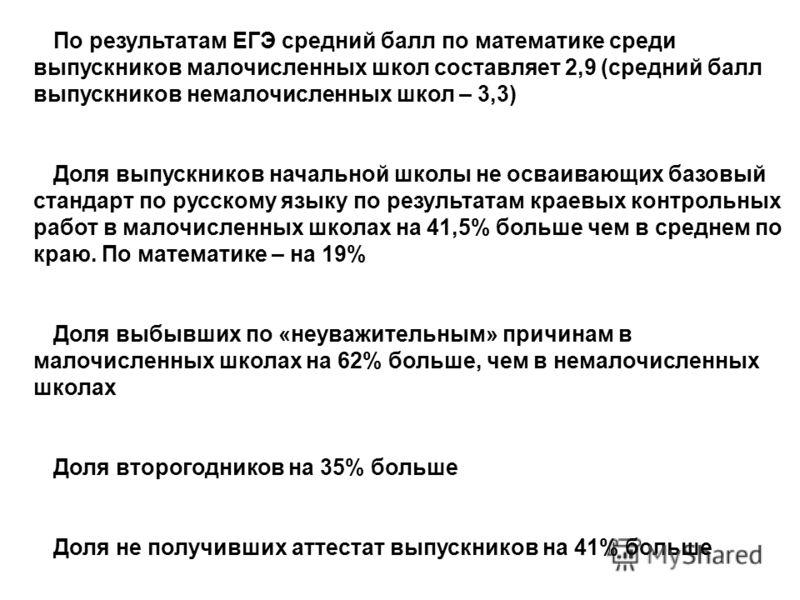По результатам ЕГЭ средний балл по математике среди выпускников малочисленных школ составляет 2,9 (средний балл выпускников немалочисленных школ – 3,3) Доля выпускников начальной школы не осваивающих базовый стандарт по русскому языку по результатам