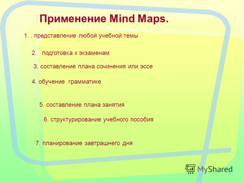 Применение Mind Maps. 1.. представление любой учебной темы 2. подготовка к экзаменам 3. составление плана сочинения или эссе 4. обучение грамматике 5. составление плана занятия 6. структурирование учебного пособия 7. планирование завтрашнего дня