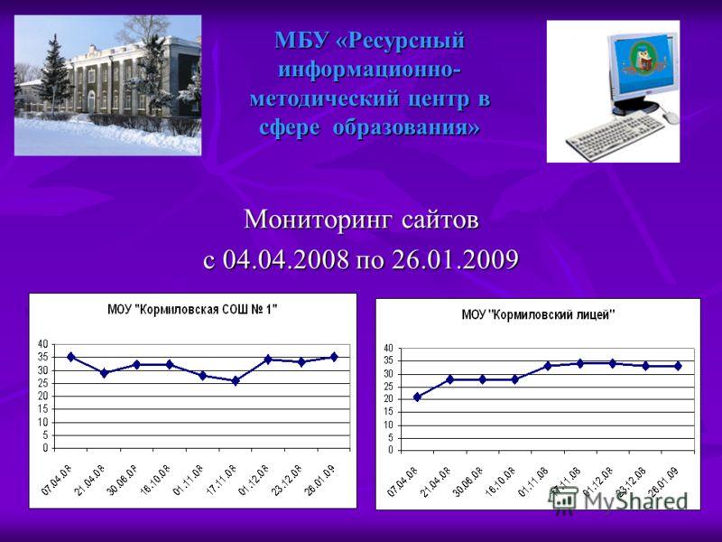Мониторинг сайтов с 04.04.2008 по 26.01.2009 МБУ «Ресурсный информационно- методический центр в сфере образования»