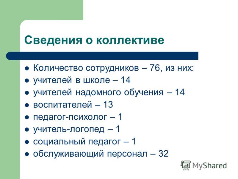 Сведения о коллективе Количество сотрудников – 76, из них: учителей в школе – 14 учителей надомного обучения – 14 воспитателей – 13 педагог-психолог – 1 учитель-логопед – 1 социальный педагог – 1 обслуживающий персонал – 32