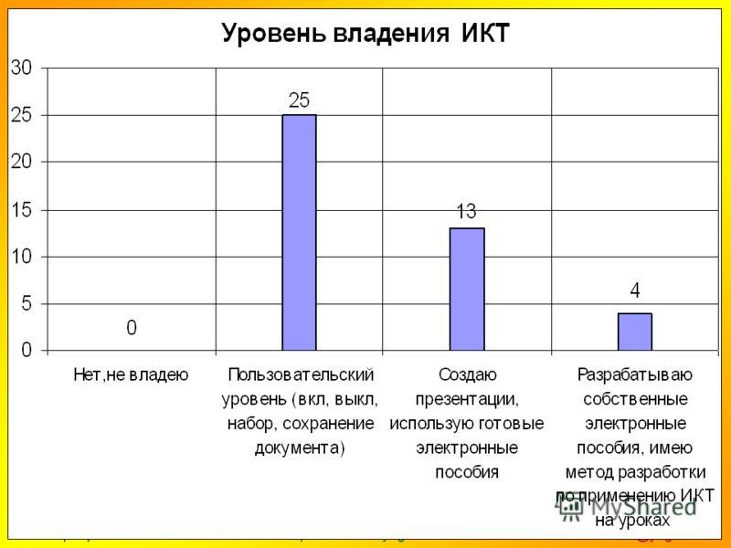 Муниципальное образовательное учреждение средняя общеобразовательная школа 17 г. Якутска 25 февраля 2008 г.http://school17.yaguo.ruschool17@yaguo.ru