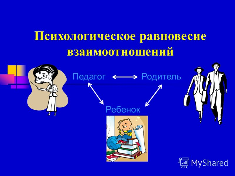Психологическое равновесие взаимоотношений Педагог Родитель Ребенок