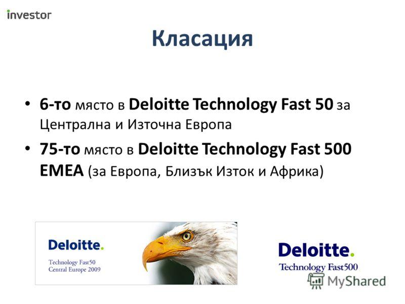 Класация 6-то място в Deloitte Technology Fast 50 за Централна и Източна Европа 75-то място в Deloitte Technology Fast 500 EMEA (за Европа, Близък Изток и Африка)
