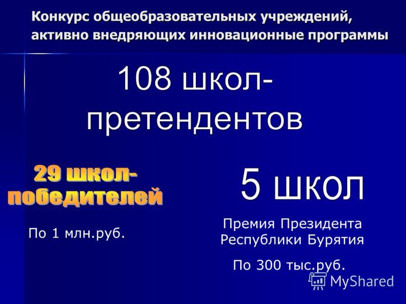 Конкурс общеобразовательных учреждений, активно внедряющих инновационные программы По 1 млн.руб. По 300 тыс.руб. Премия Президента Республики Бурятия