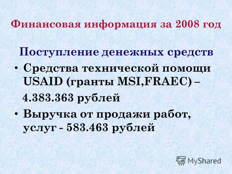 Финансовая информация за 2008 год Поступление денежных средств Средства технической помощи USAID (гранты MSI,FRAEC) – 4.383.363 рублей Выручка от продажи работ, услуг - 583.463 рублей