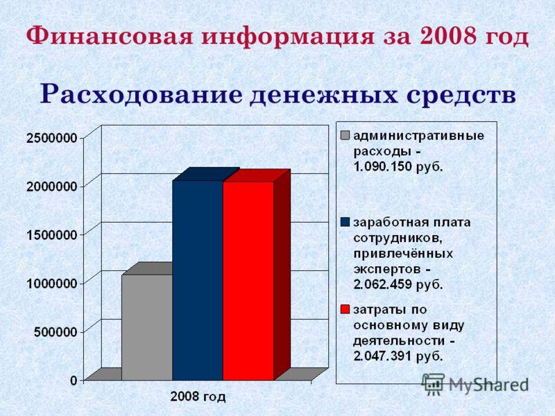 Финансовая информация за 2008 год Расходование денежных средств