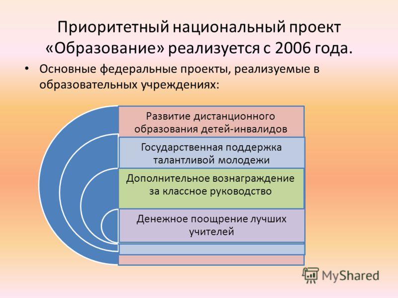 Приоритетный национальный проект «Образование» реализуется с 2006 года. Основные федеральные проекты, реализуемые в образовательных учреждениях: Развитие дистанционного образования детей-инвалидов Государственная поддержка талантливой молодежи Дополн