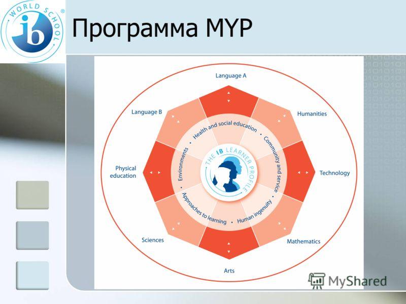 Программа MYP
