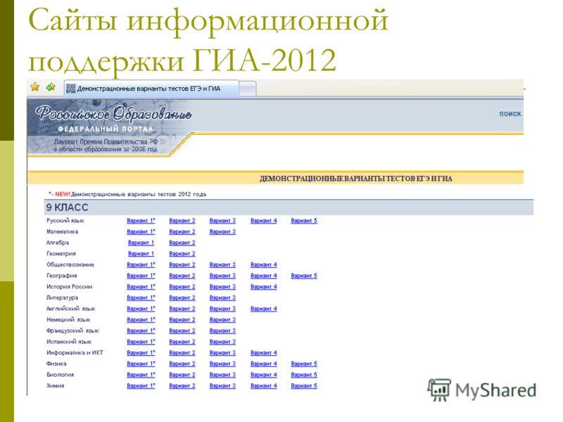Сайты информационной поддержки ГИА-2012 22