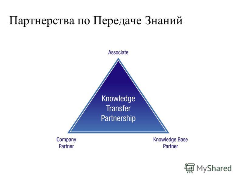 Партнерства по Передаче Знаний