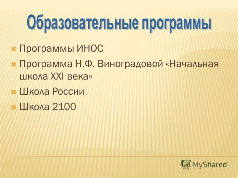 Программы ИНОС Программа Н.Ф. Виноградовой «Начальная школа XXI века» Школа России Школа 2100
