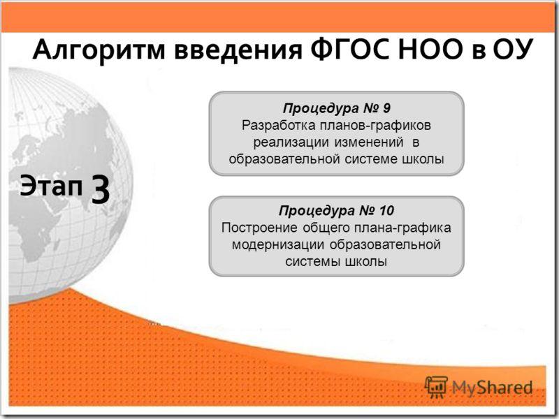 Процедура 9 Разработка планов-графиков реализации изменений в образовательной системе школы Процедура 10 Построение общего плана-графика модернизации образовательной системы школы