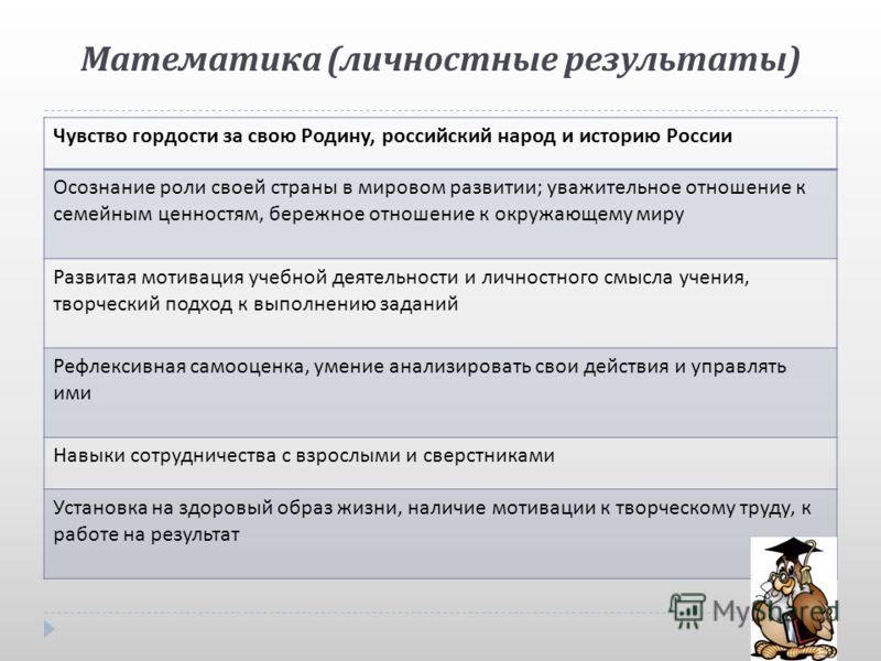Математика ( личностные результаты ) Чувство гордости за свою Родину, российский народ и историю России Осознание роли своей страны в мировом развитии ; уважительное отношение к семейным ценностям, бережное отношение к окружающему миру Развитая мотив