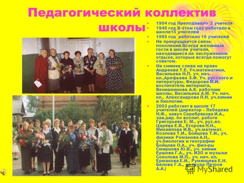 Педагогический коллектив школы 1904 год Преподавало 2 учителя 1946 год В этом году работало в школе15 учителей 1995 год работало 16 учителей Не прекращается связь поколений.Всегда желанные гости в школе учителя, находящиеся на заслуженном отдыхе, кот