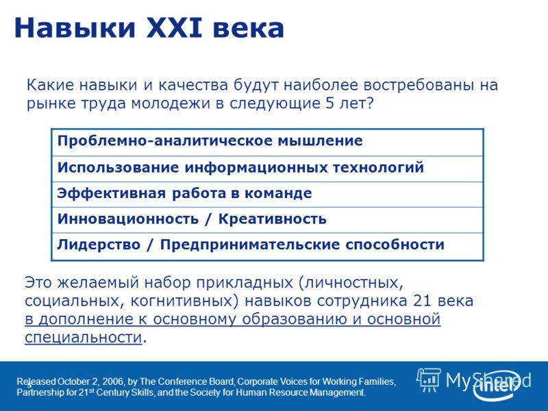 5 Навыки XXI века Какие навыки и качества будут наиболее востребованы на рынке труда молодежи в следующие 5 лет? Проблемно-аналитическое мышление Использование информационных технологий Эффективная работа в команде Инновационность / Креативность Лиде