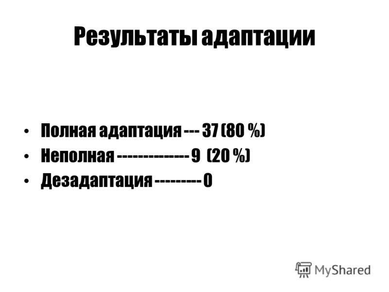 Результаты адаптации Полная адаптация --- 37 (80 %) Неполная -------------- 9 (20 %) Дезадаптация --------- 0