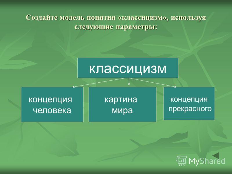 Создайте модель понятия «классицизм», используя следующие параметры: классицизм концепция человека картина мира концепция прекрасного