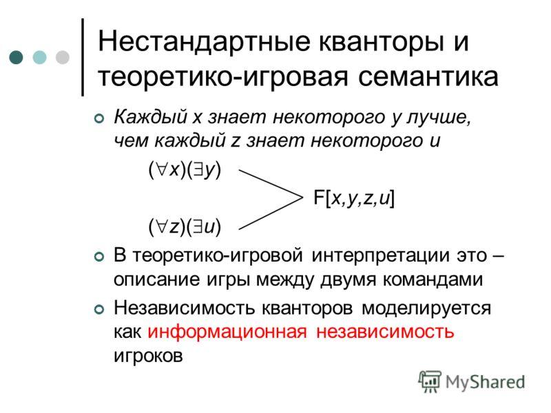 Нестандартные кванторы и теоретико-игровая семантика Каждый х знает некоторого у лучше, чем каждый z знает некоторого u ( x)( y) F[x,y,z,u] ( z)( u) В теоретико-игровой интерпретации это – описание игры между двумя командами Независимость кванторов м