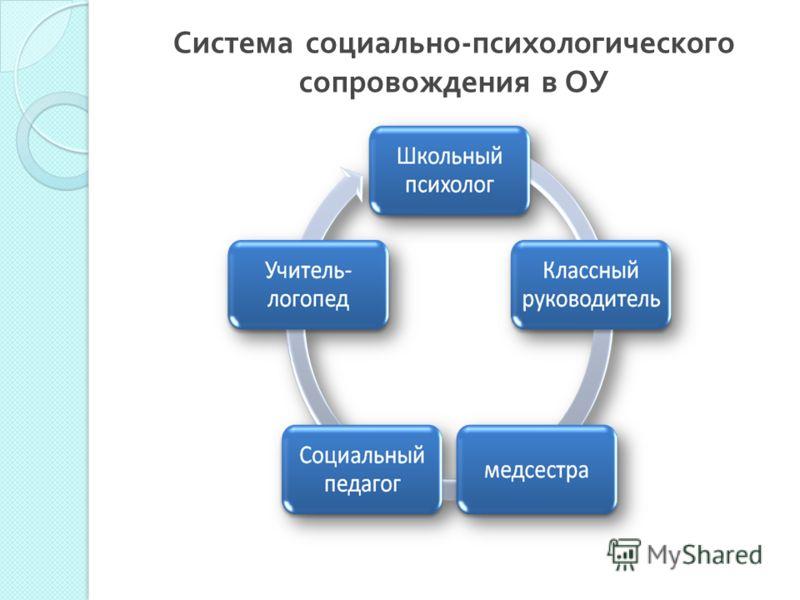 Система социально-психологического сопровождения в ОУ