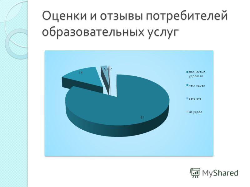 Оценки и отзывы потребителей образовательных услуг