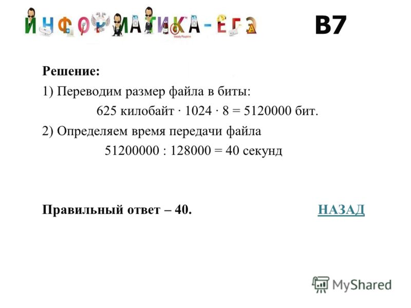 Решение: 1) Переводим размер файла в биты: 625 килобайт 1024 8 = 5120000 бит. 2) Определяем время передачи файла 51200000 : 128000 = 40 секунд Правильный ответ – 40. НАЗАДНАЗАД В7