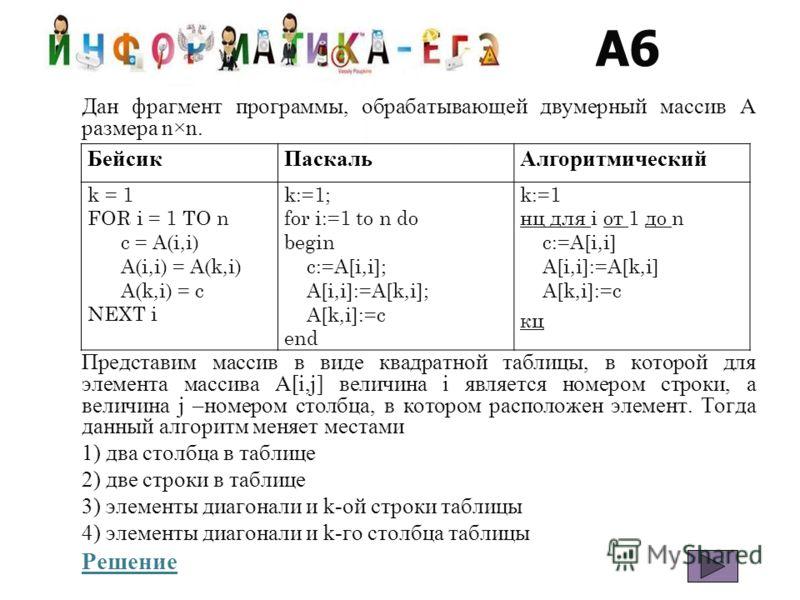 A6 Дан фрагмент программы, обрабатывающей двумерный массив A размера n×n. Представим массив в виде квадратной таблицы, в которой для элемента массива A[i,j] величина i является номером строки, а величина j –номером столбца, в котором расположен элеме