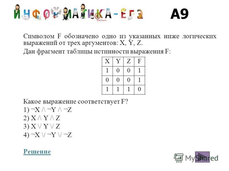 A9 Символом F обозначено одно из указанных ниже логических выражений от трех аргументов: X, Y, Z. Дан фрагмент таблицы истинности выражения F: Какое выражение соответствует F? 1) ¬X /\ ¬Y /\ ¬Z 2) X /\ Y /\ Z 3) X \/ Y \/ Z 4) ¬X \/ ¬Y \/ ¬Z Решение