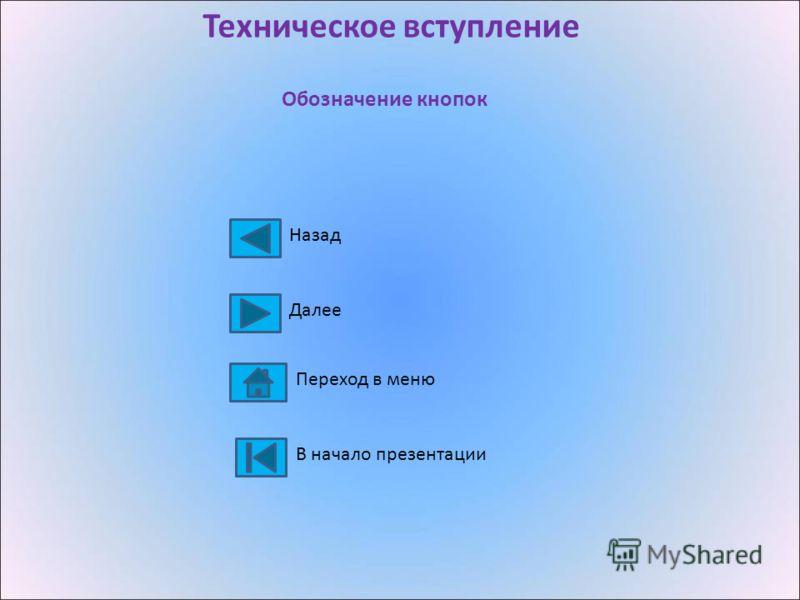 Техническое вступление Обозначение кнопок Далее Переход в меню Назад В начало презентации