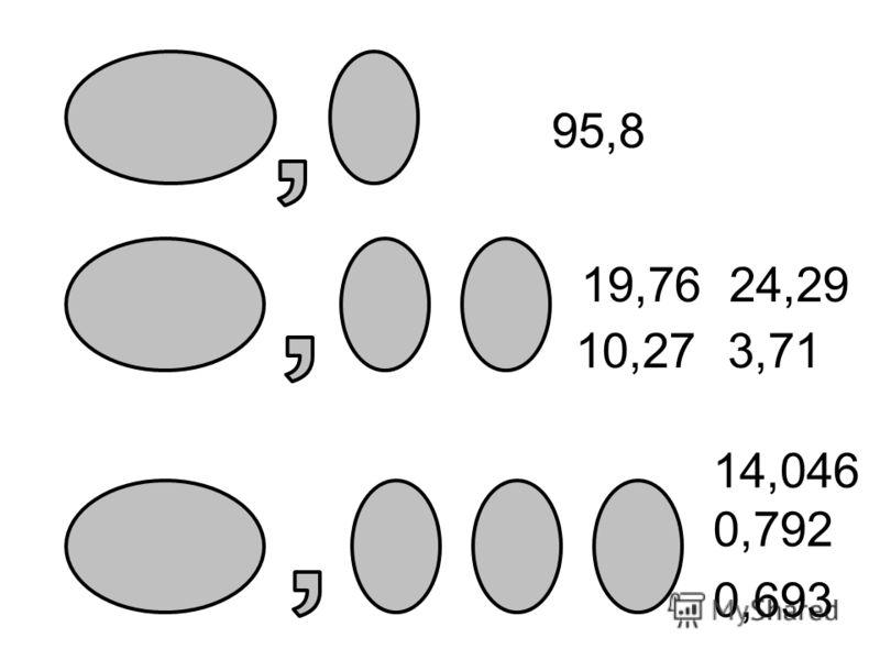 95,8 19,76 24,29 10,273,71 14,046 0,693 0,792