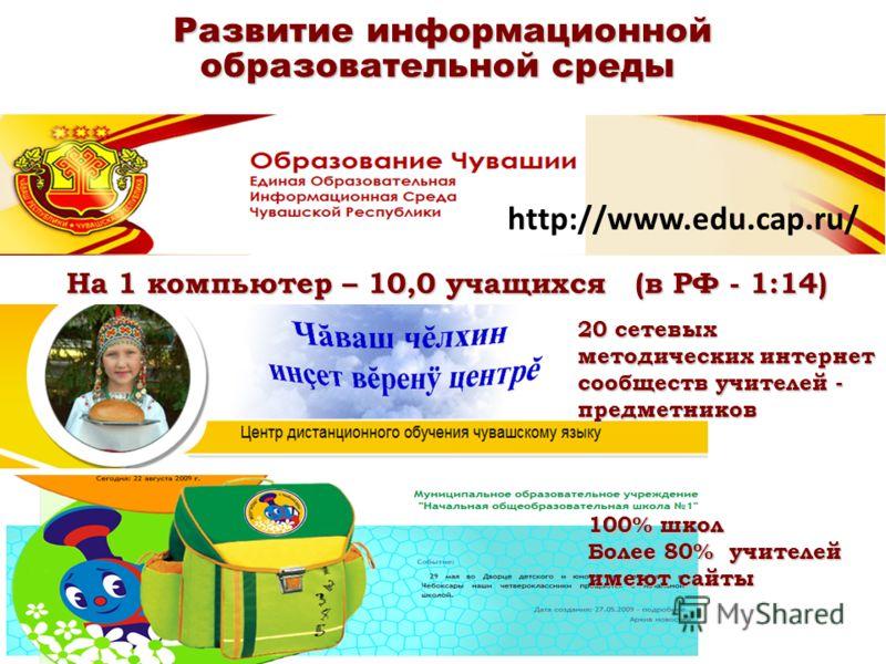 Развитие информационной образовательной среды 100% школ Более 80% учителей имеют сайты 20 сетевых методических интернет сообществ учителей - предметников На 1 компьютер – 10,0 учащихся (в РФ - 1:14) http://www.edu.cap.ru/