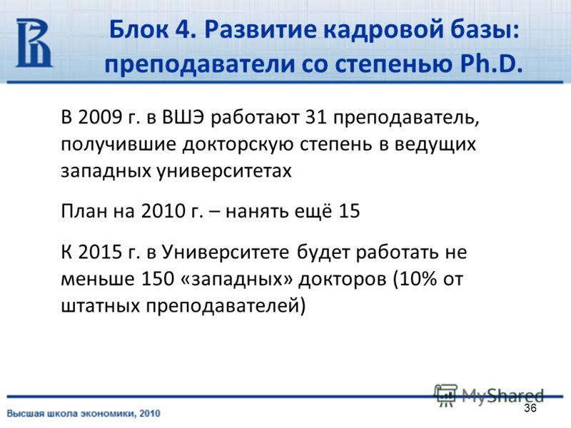 В 2009 г. в ВШЭ работают 31 преподаватель, получившие докторскую степень в ведущих западных университетах План на 2010 г. – нанять ещё 15 К 2015 г. в Университете будет работать не меньше 150 «западных» докторов (10% от штатных преподавателей) Блок 4