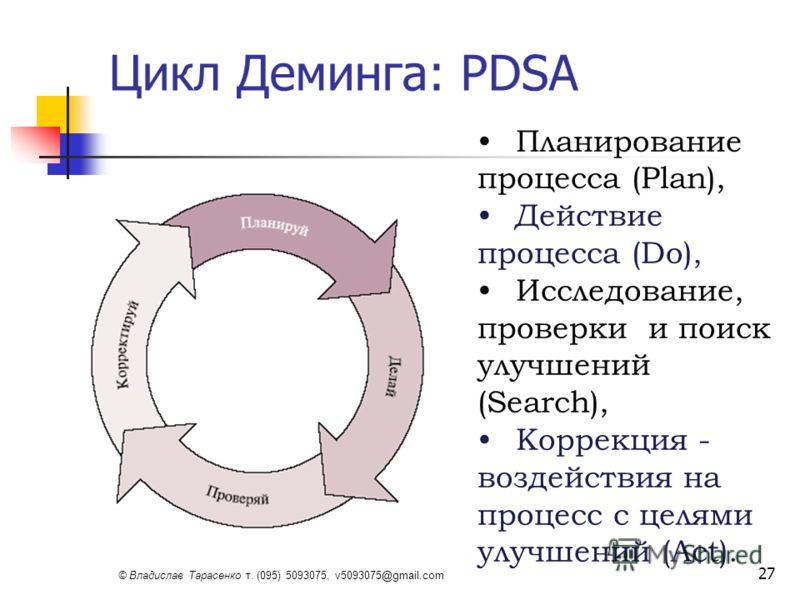 © Владислав Тарасенко т. (095) 5093075, v5093075@gmail.com 27 Цикл Деминга: PDSA Планирование процесса (Plan), Действие процесса (Do), Исследование, проверки и поиск улучшений (Search), Коррекция - воздействия на процесс с целями улучшений (Act).
