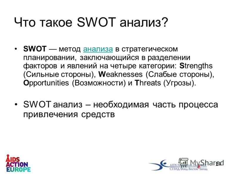 24 Что такое SWOT анализ? SWOT метод анализа в стратегическом планировании, заключающийся в разделении факторов и явлений на четыре категории: Strengths (Сильные стороны), Weaknesses (Слабые стороны), Opportunities (Возможности) и Threats (Угрозы).ан